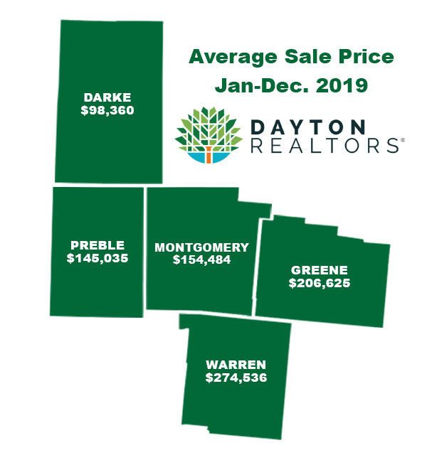 2019 Average Sales Prices by County